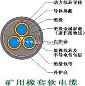 MCP电缆-标MCP电缆价格